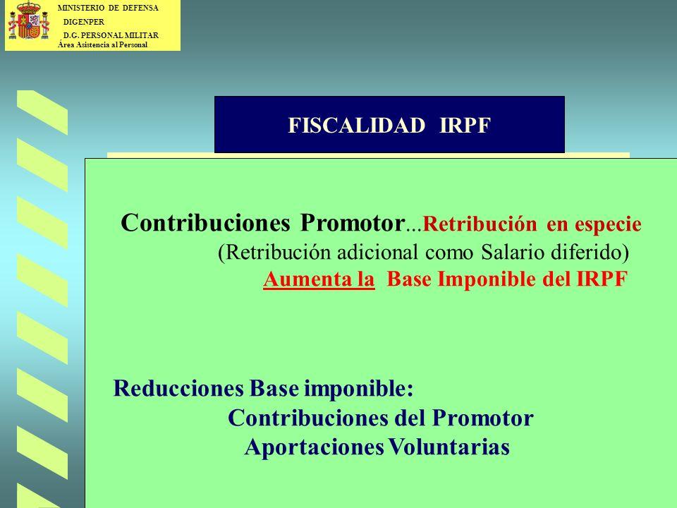 Reducciones Base imponible: Contribuciones del Promotor