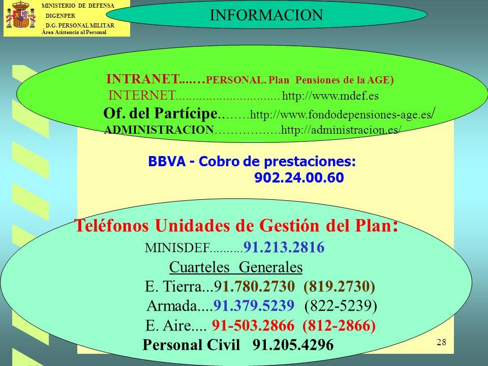 BBVA - Cobro de prestaciones: Teléfonos Unidades de Gestión del Plan: