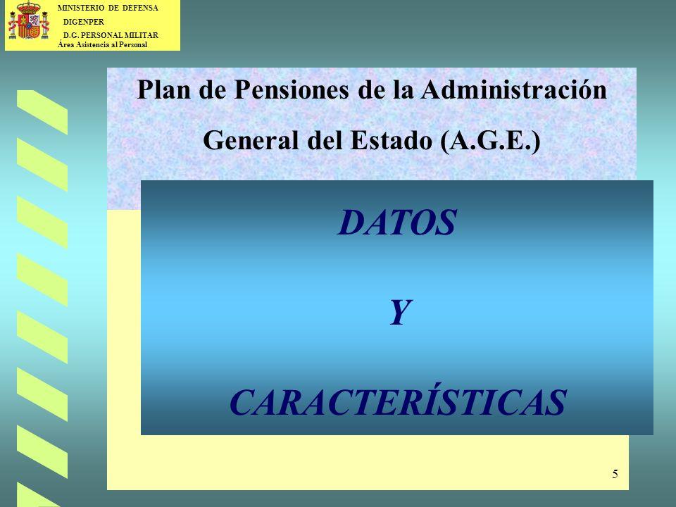 Plan de Pensiones de la Administración General del Estado (A.G.E.)
