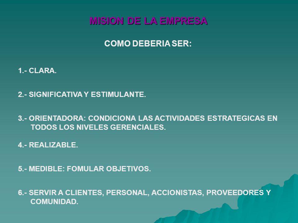 MISION DE LA EMPRESA COMO DEBERIA SER: 1.- CLARA.