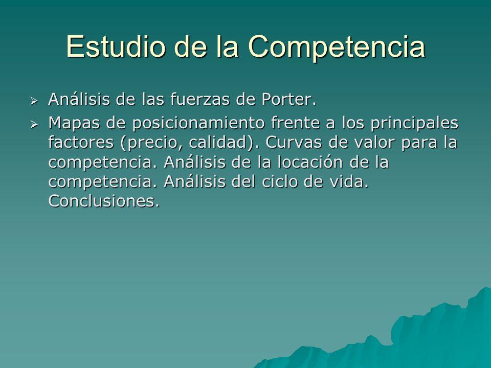 Estudio de la Competencia
