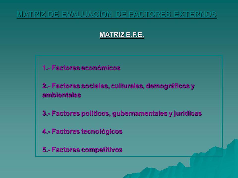 MATRIZ DE EVALUACION DE FACTORES EXTERNOS