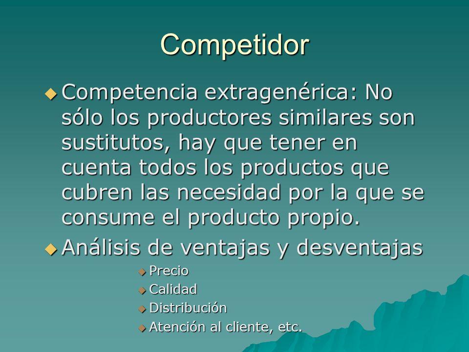 Competidor