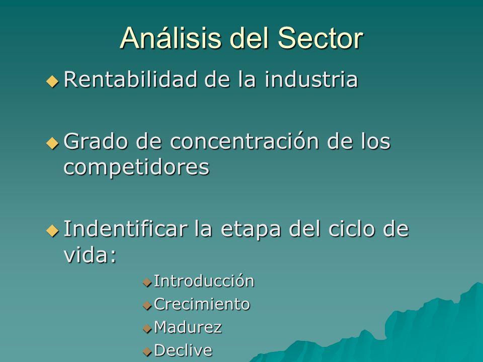 Análisis del Sector Rentabilidad de la industria