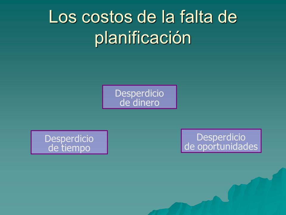 Los costos de la falta de planificación