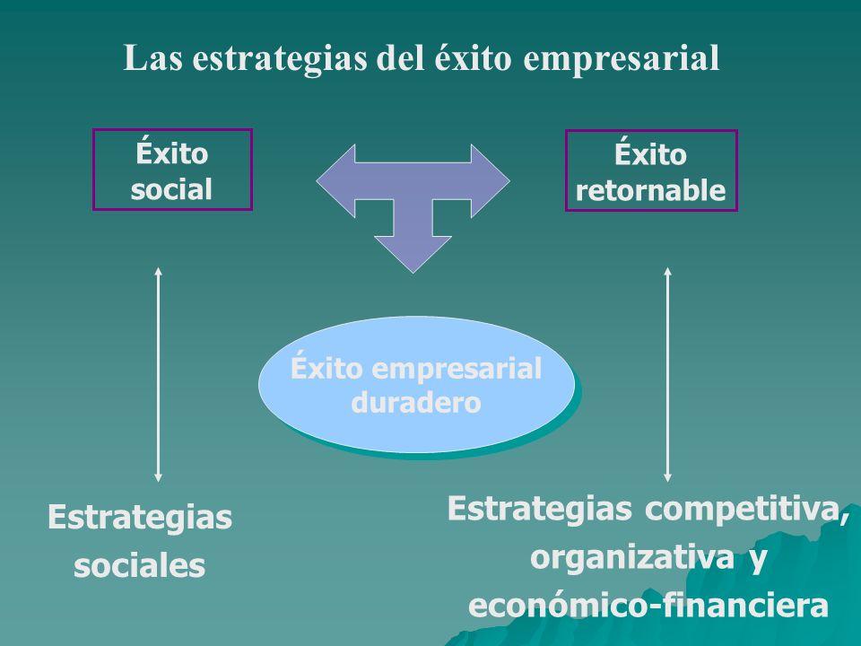 Las estrategias del éxito empresarial
