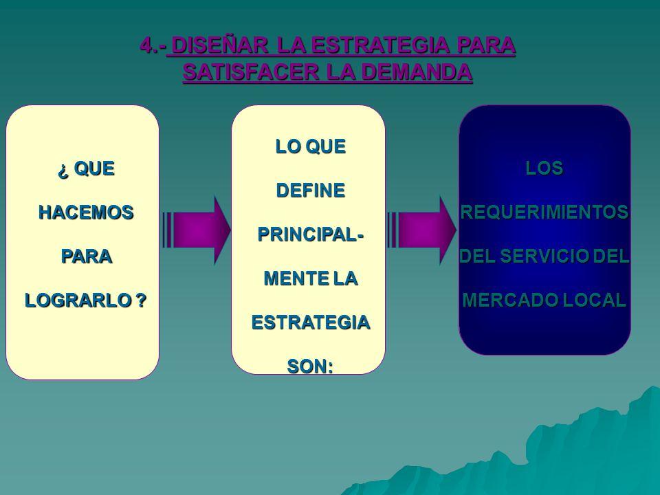 4.- DISEÑAR LA ESTRATEGIA PARA SATISFACER LA DEMANDA