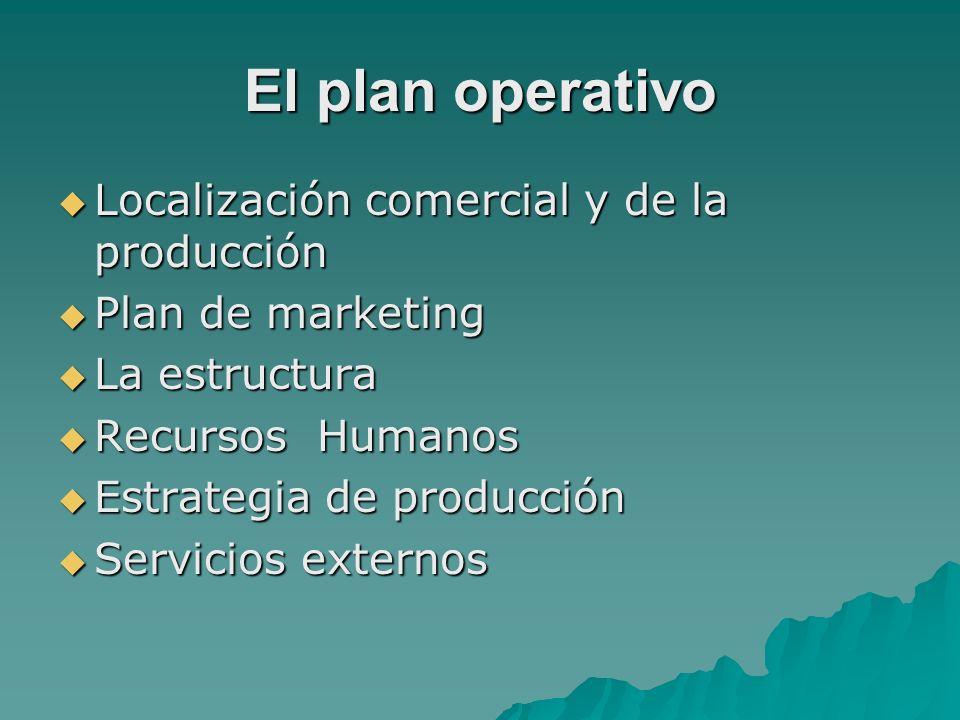 El plan operativo Localización comercial y de la producción
