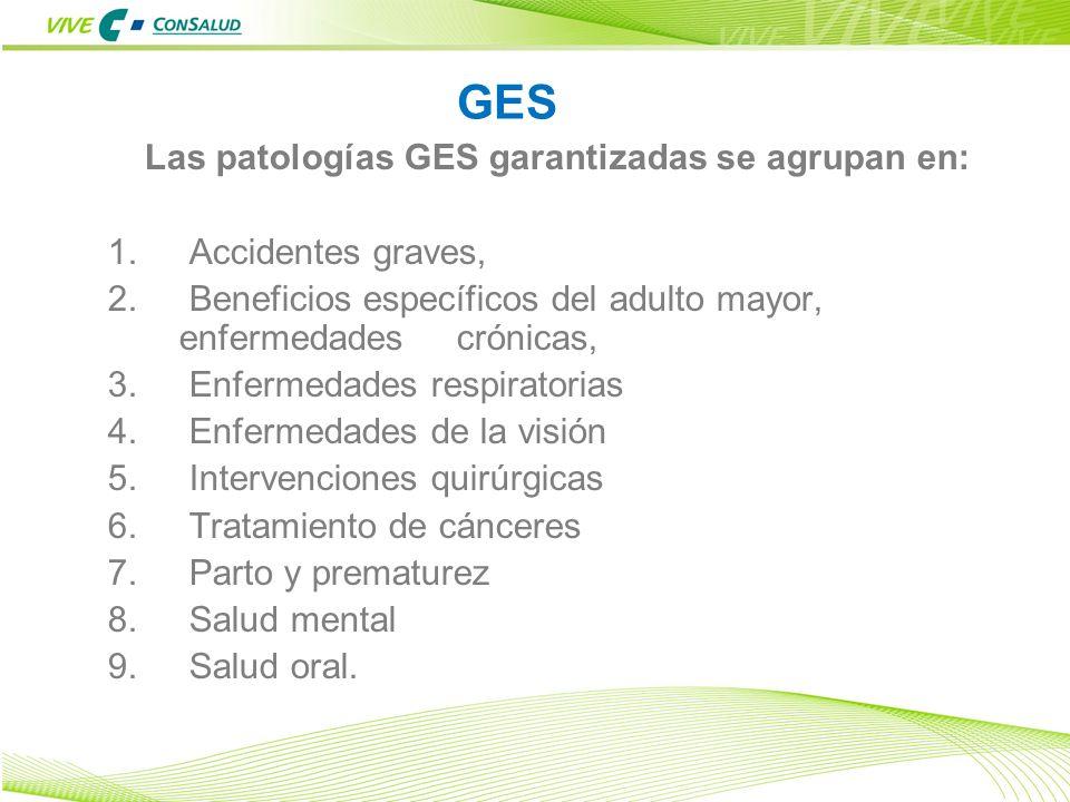 Las patologías GES garantizadas se agrupan en: