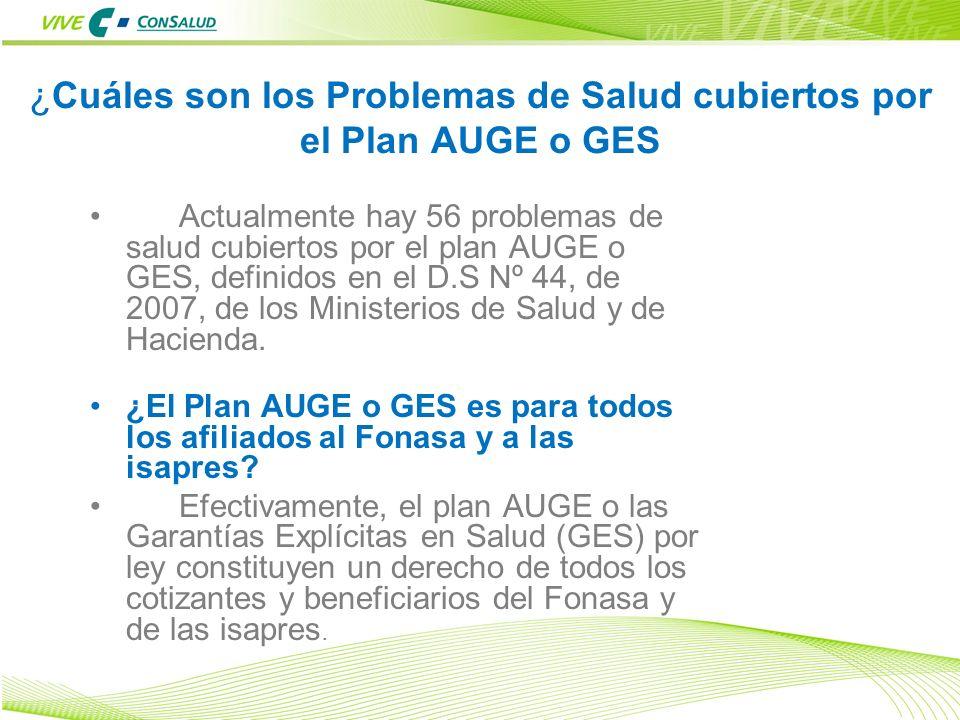 ¿Cuáles son los Problemas de Salud cubiertos por el Plan AUGE o GES