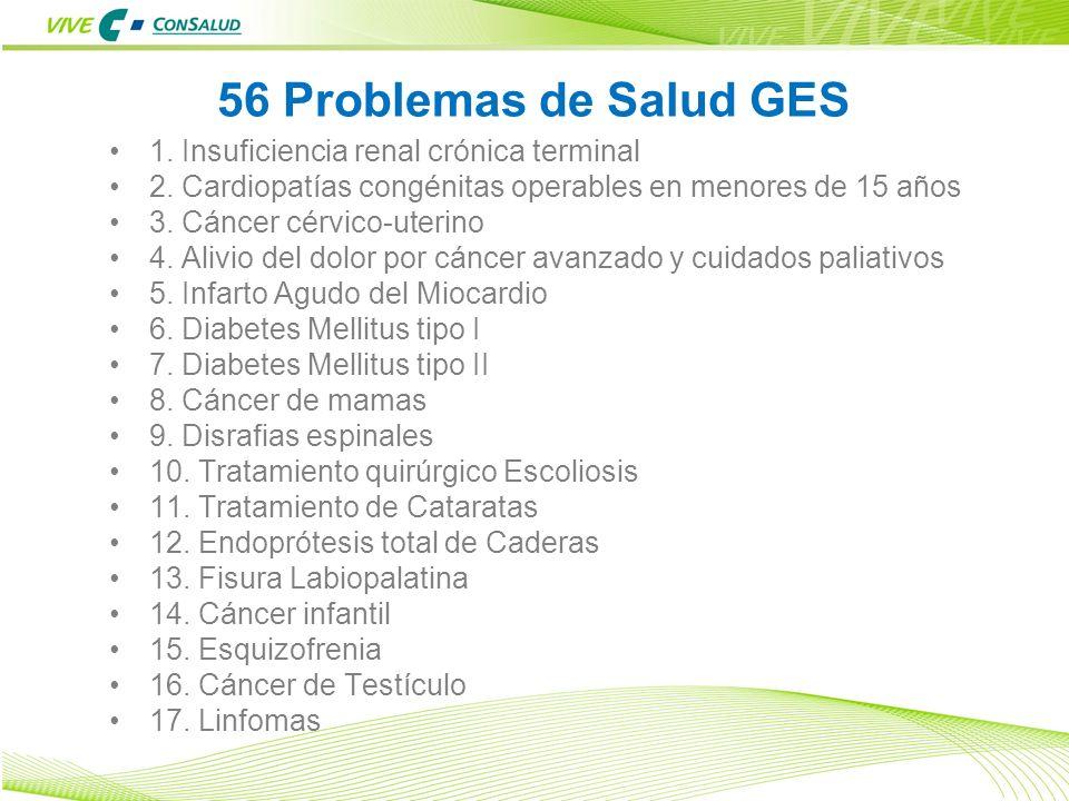 56 Problemas de Salud GES 1. Insuficiencia renal crónica terminal