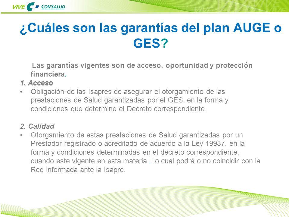 ¿Cuáles son las garantías del plan AUGE o GES