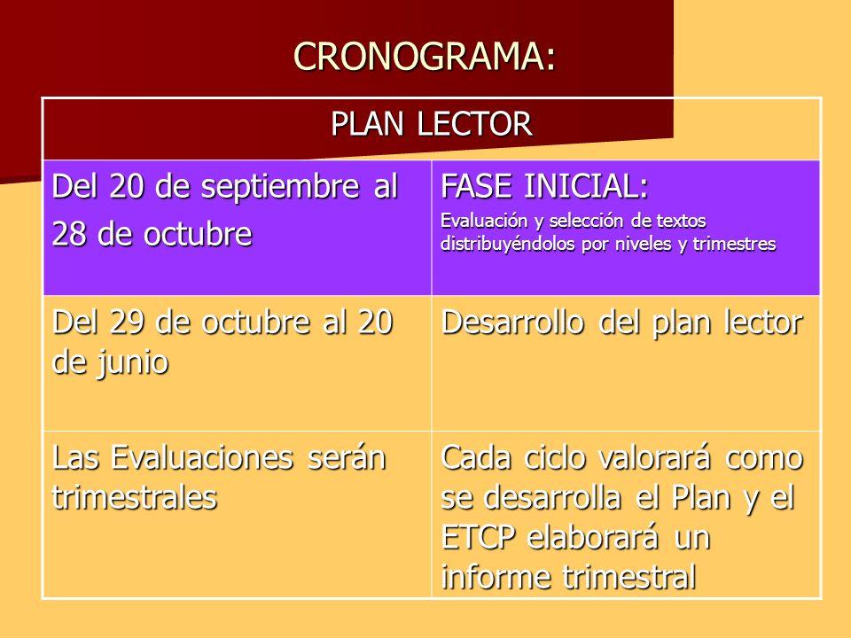CRONOGRAMA: PLAN LECTOR Del 20 de septiembre al 28 de octubre