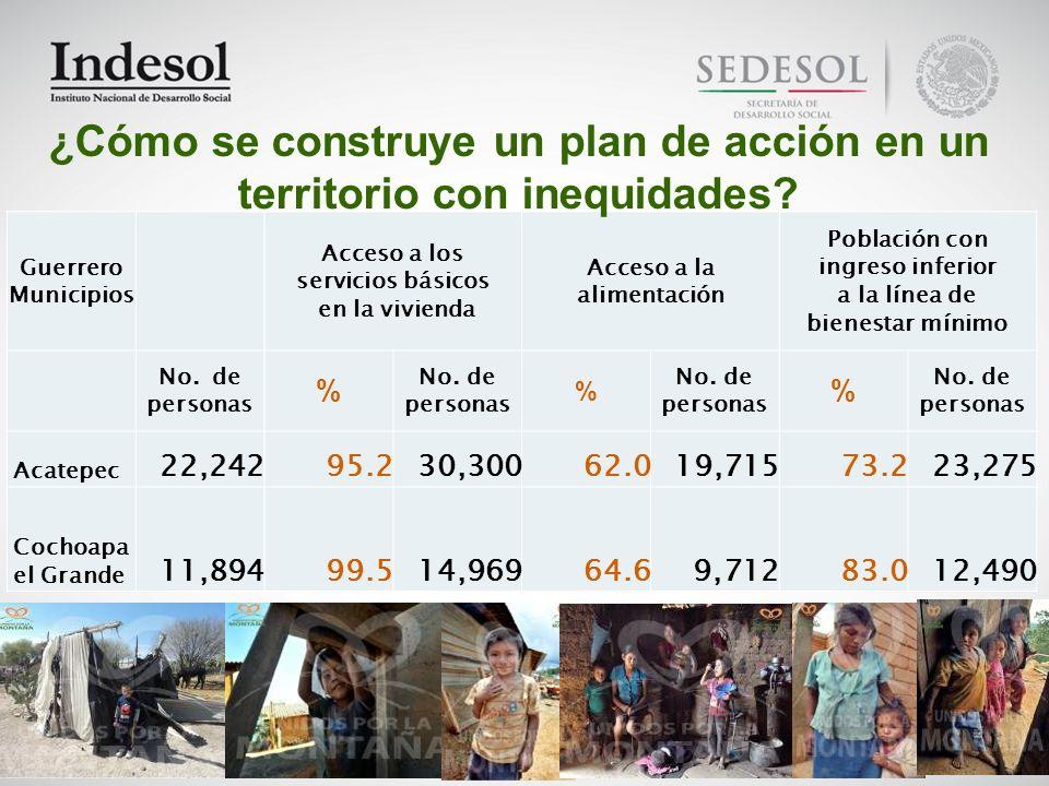 ¿Cómo se construye un plan de acción en un territorio con inequidades