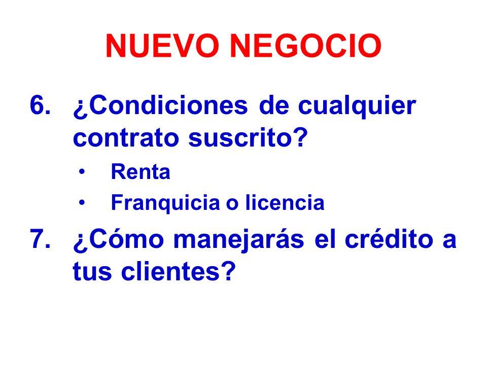NUEVO NEGOCIO ¿Condiciones de cualquier contrato suscrito