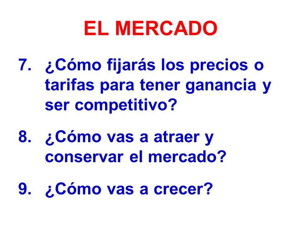 EL MERCADO ¿Cómo fijarás los precios o tarifas para tener ganancia y ser competitivo ¿Cómo vas a atraer y conservar el mercado