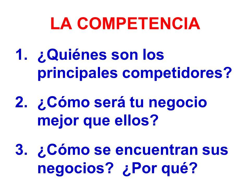 LA COMPETENCIA ¿Quiénes son los principales competidores