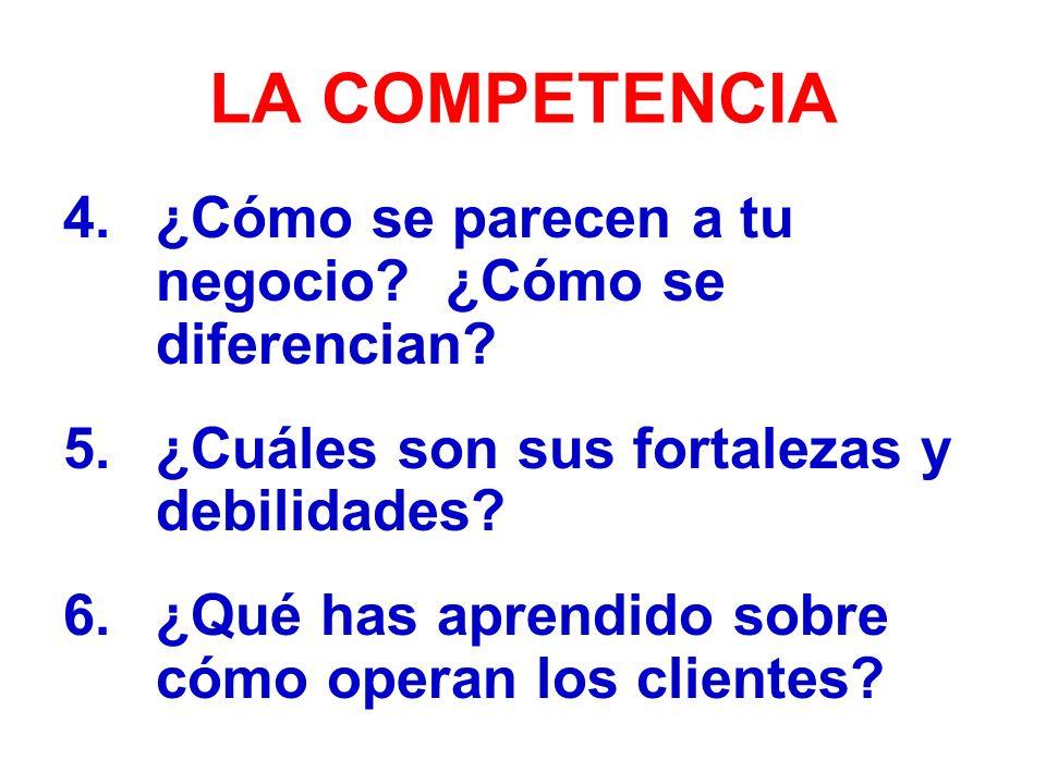 LA COMPETENCIA ¿Cómo se parecen a tu negocio ¿Cómo se diferencian