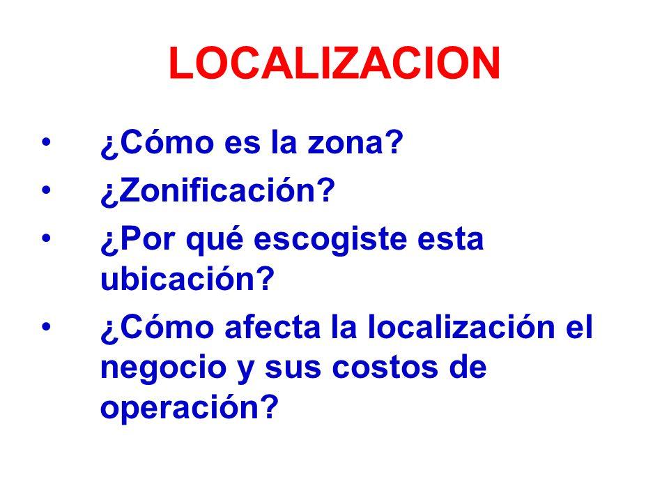LOCALIZACION ¿Cómo es la zona ¿Zonificación