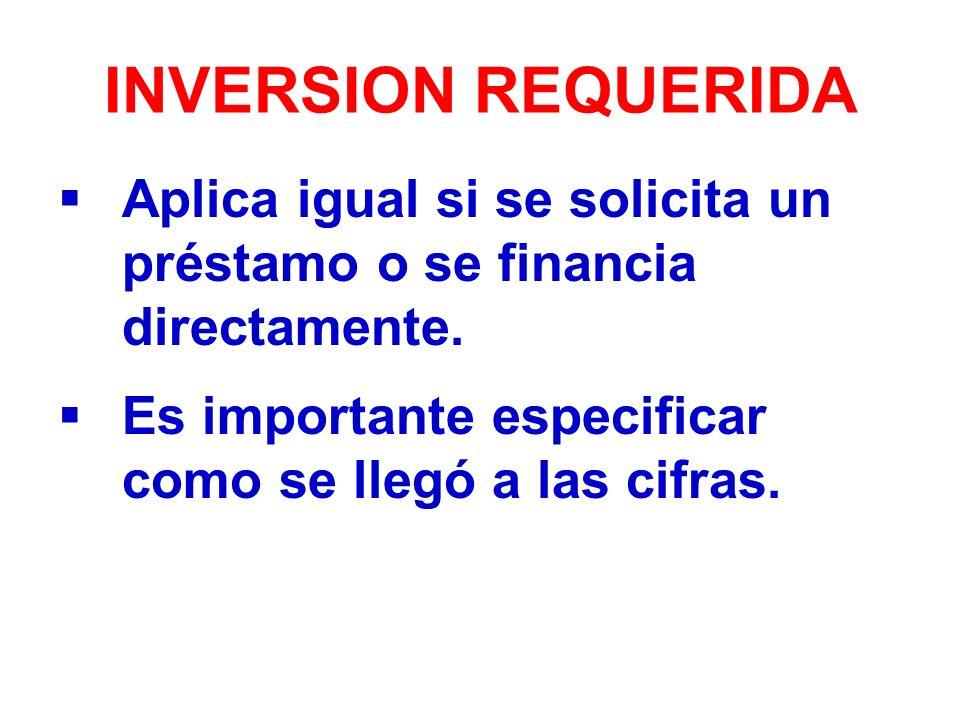 INVERSION REQUERIDA Aplica igual si se solicita un préstamo o se financia directamente.