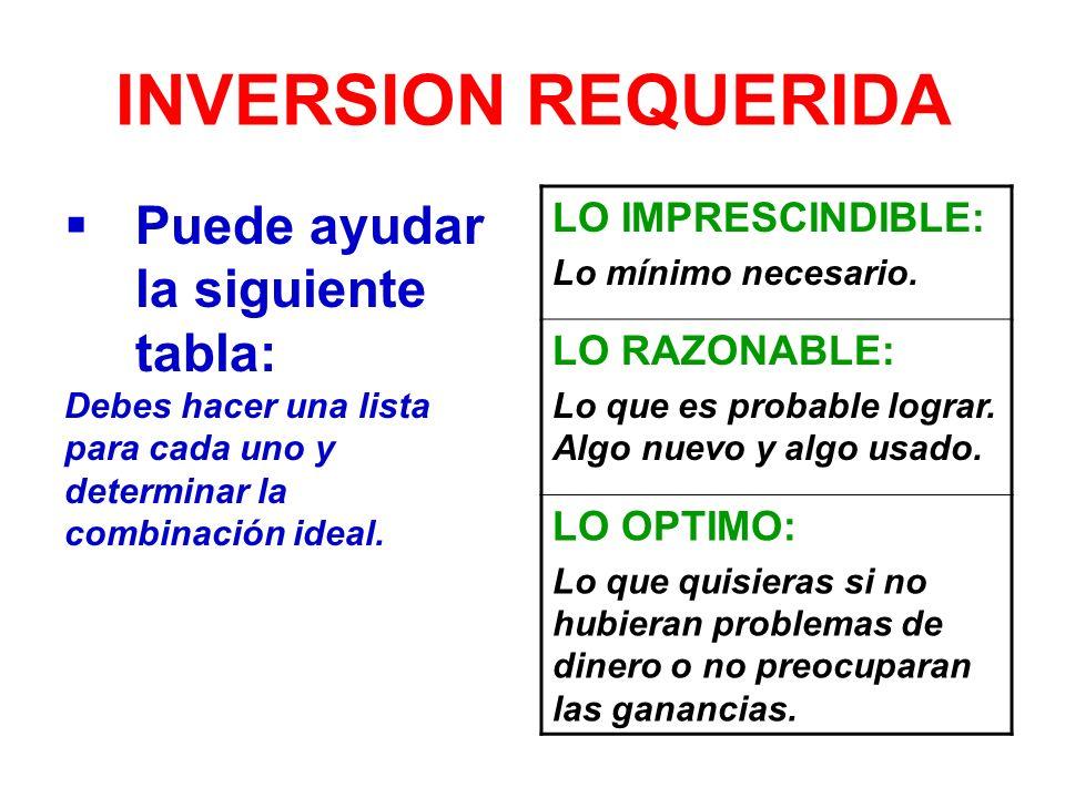 INVERSION REQUERIDA Puede ayudar la siguiente tabla: