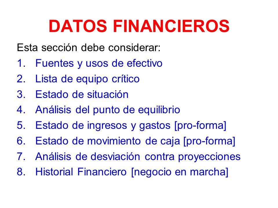 DATOS FINANCIEROS Esta sección debe considerar: