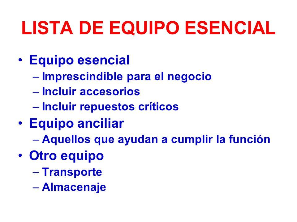 LISTA DE EQUIPO ESENCIAL