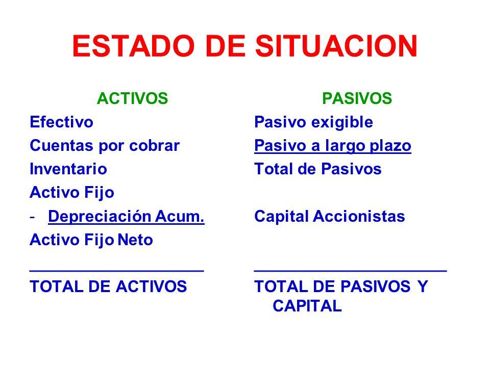 ESTADO DE SITUACION ACTIVOS Efectivo Cuentas por cobrar Inventario