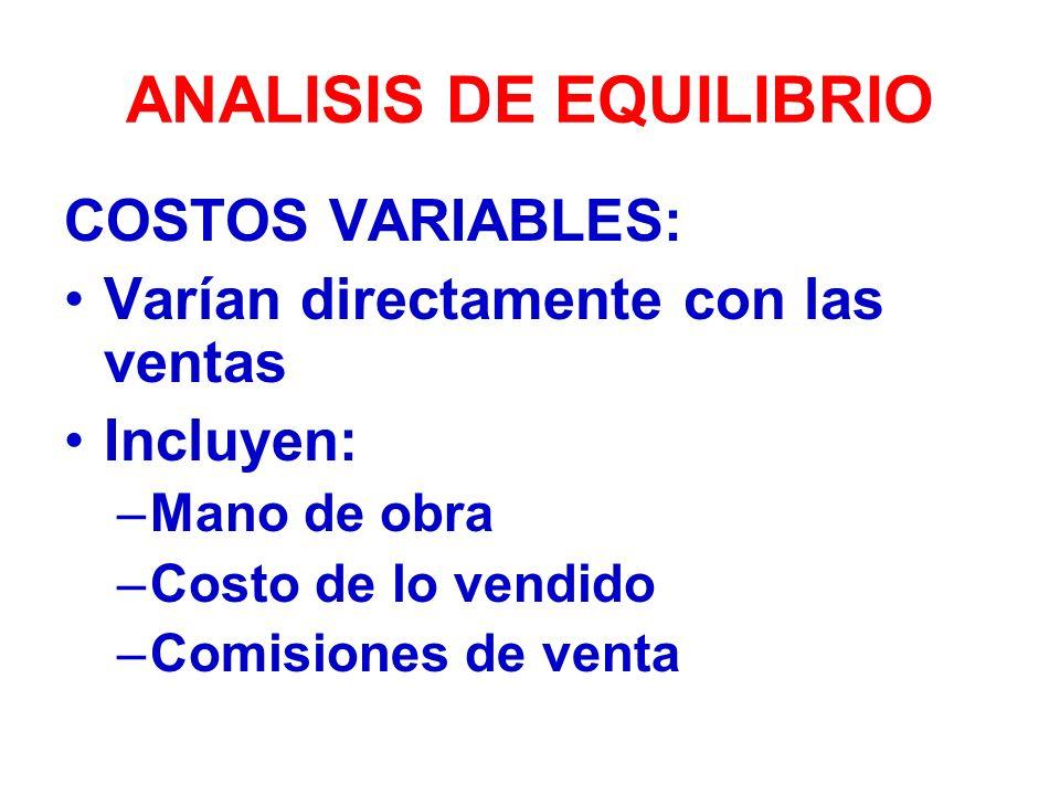 ANALISIS DE EQUILIBRIO