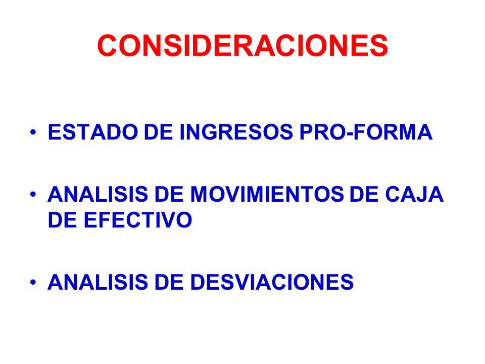CONSIDERACIONES ESTADO DE INGRESOS PRO-FORMA