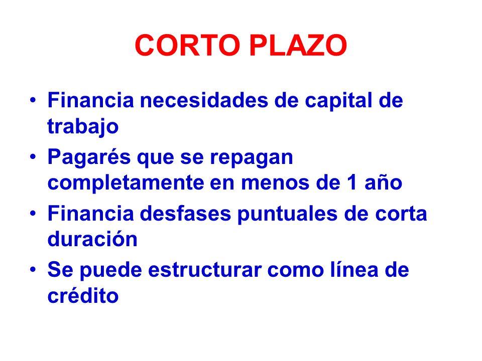 CORTO PLAZO Financia necesidades de capital de trabajo