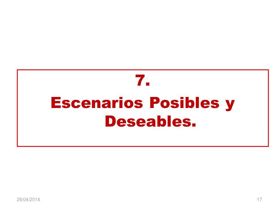 Escenarios Posibles y Deseables.