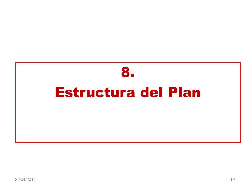 8. Estructura del Plan 29/03/2017 19