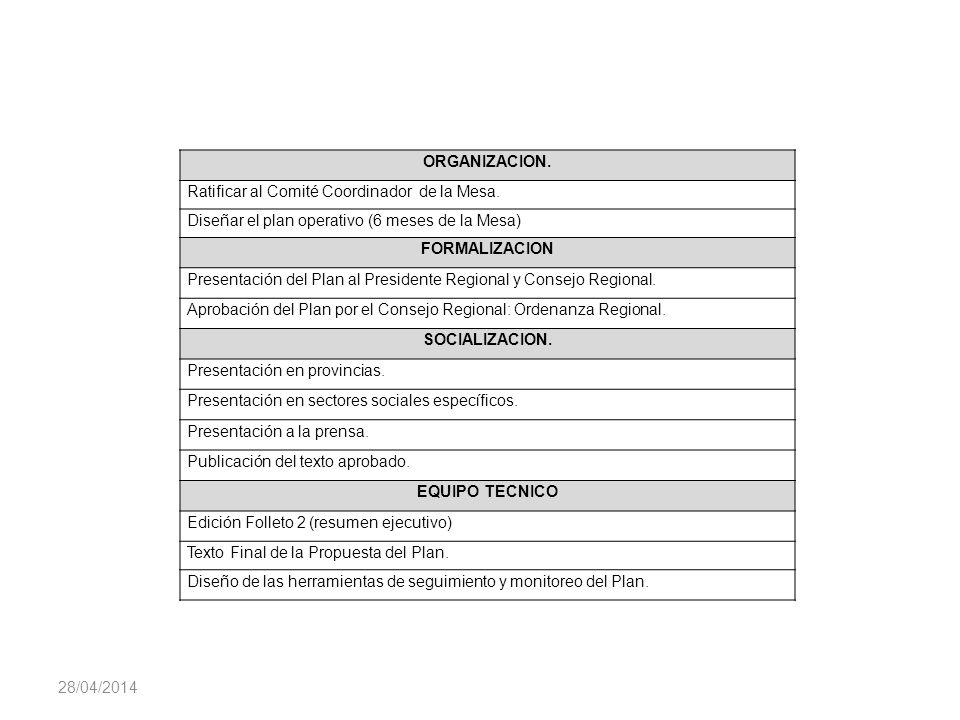 ORGANIZACION. Ratificar al Comité Coordinador de la Mesa. Diseñar el plan operativo (6 meses de la Mesa)