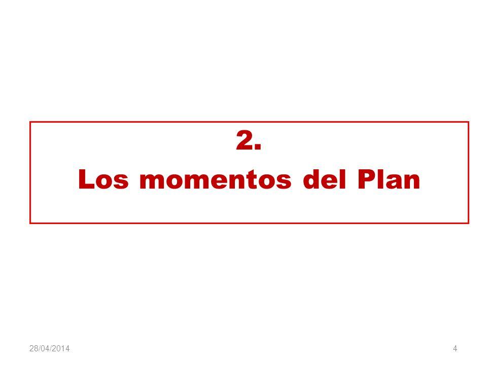 2. Los momentos del Plan 29/03/2017 4