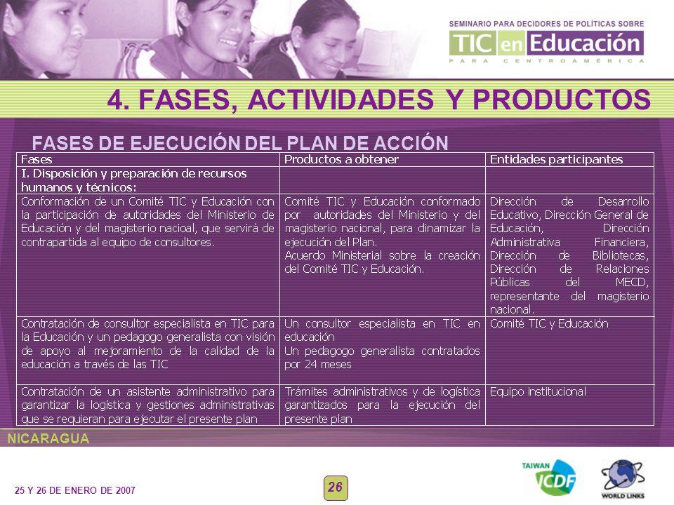 4. FASES, ACTIVIDADES Y PRODUCTOS