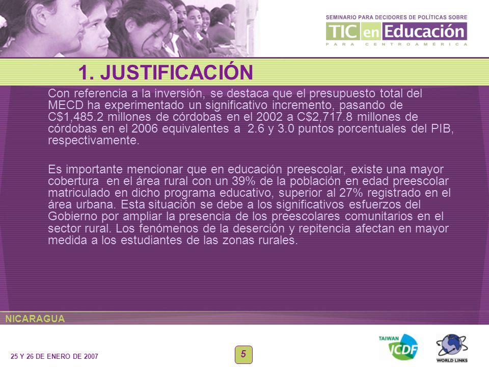 SITUACIÓN ACTUAL DE LAS TIC