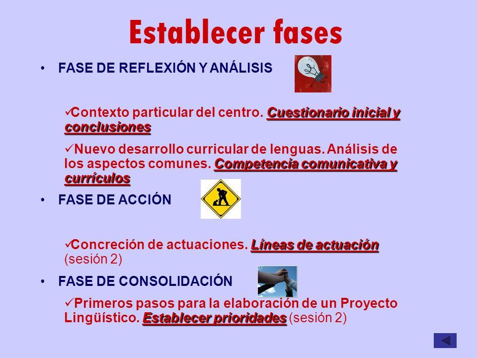 Establecer fases FASE DE REFLEXIÓN Y ANÁLISIS