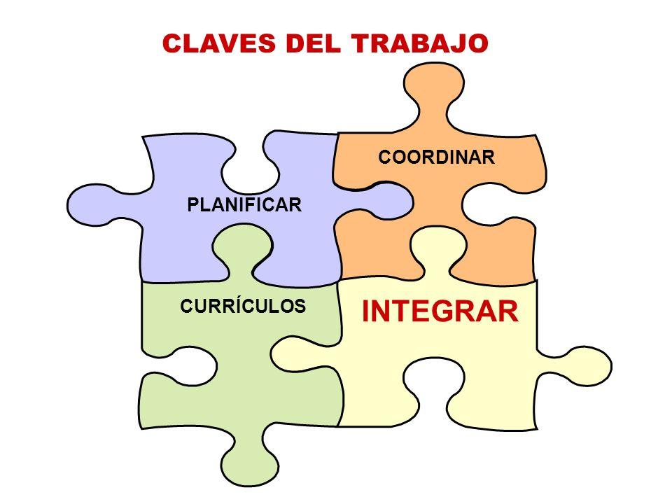 CLAVES DEL TRABAJO COORDINAR PLANIFICAR CURRÍCULOS INTEGRAR