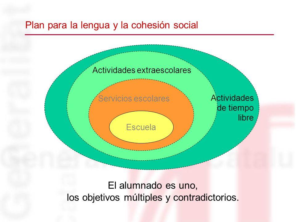 Plan para la lengua y la cohesión social
