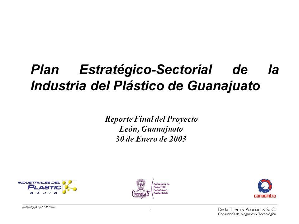 Plan Estratégico-Sectorial de la Industria del Plástico de Guanajuato
