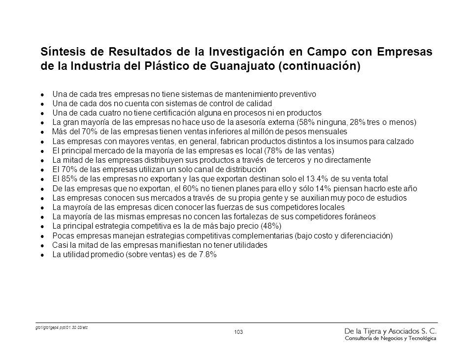 Síntesis de Resultados de la Investigación en Campo con Empresas de la Industria del Plástico de Guanajuato (continuación)