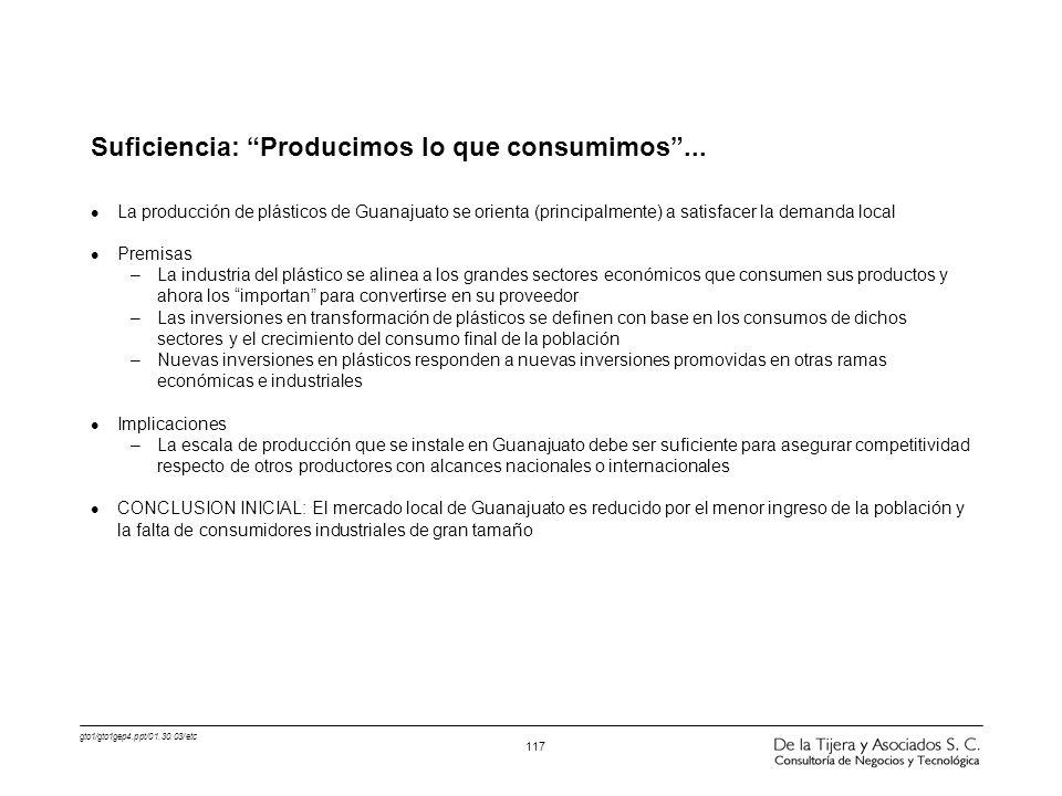 Suficiencia: Producimos lo que consumimos ...