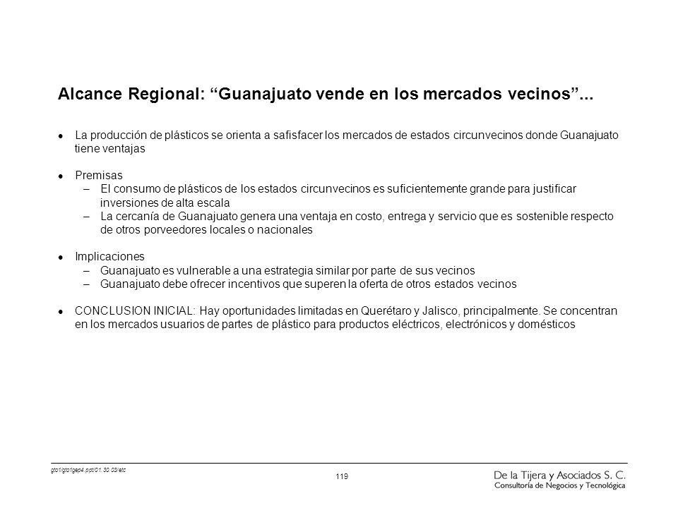 Alcance Regional: Guanajuato vende en los mercados vecinos ...