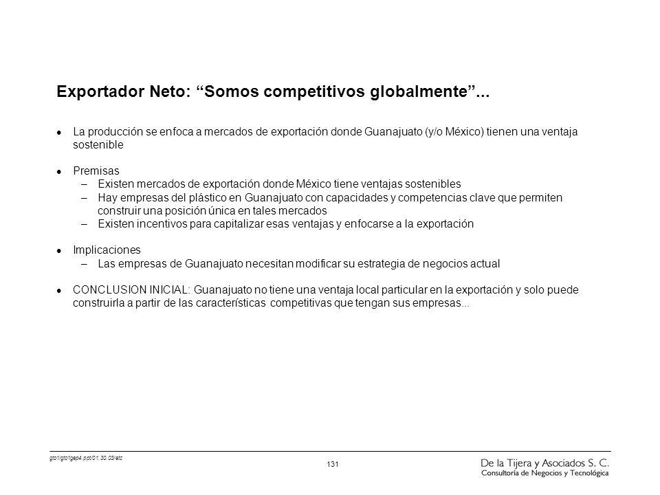 Exportador Neto: Somos competitivos globalmente ...