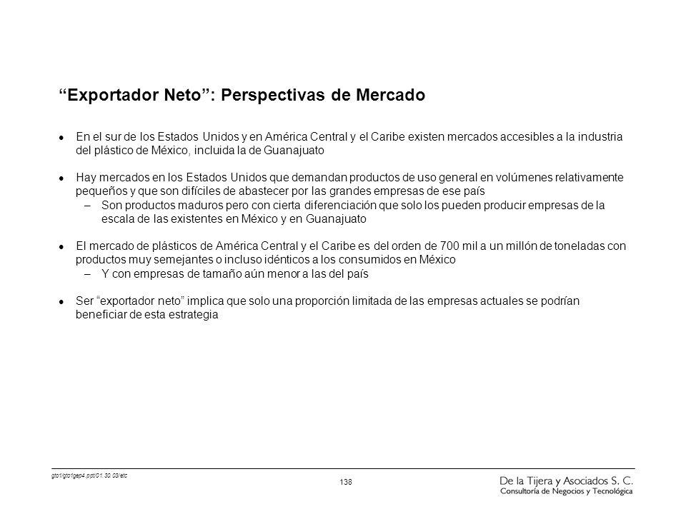 Exportador Neto : Perspectivas de Mercado