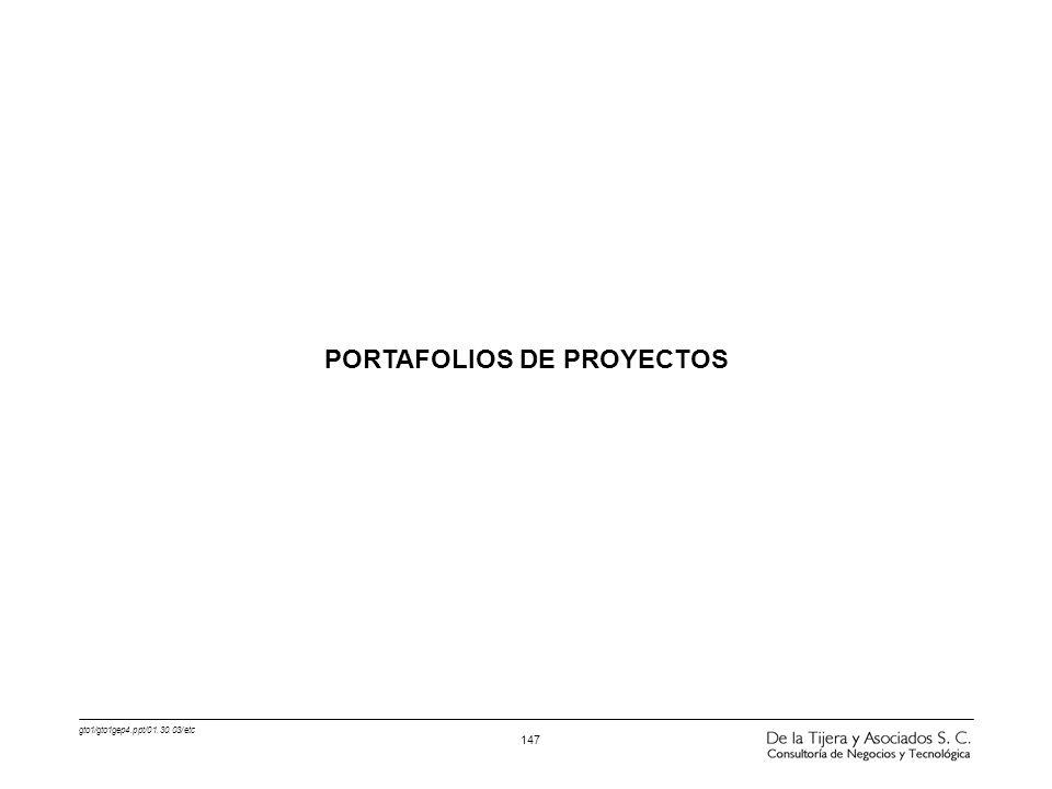 PORTAFOLIOS DE PROYECTOS