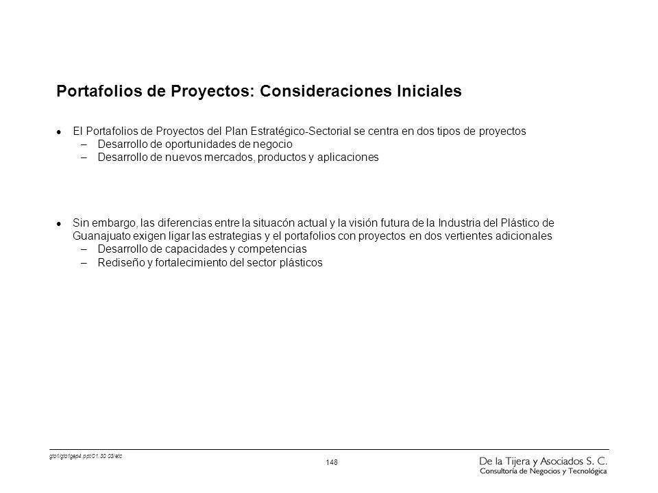 Portafolios de Proyectos: Consideraciones Iniciales