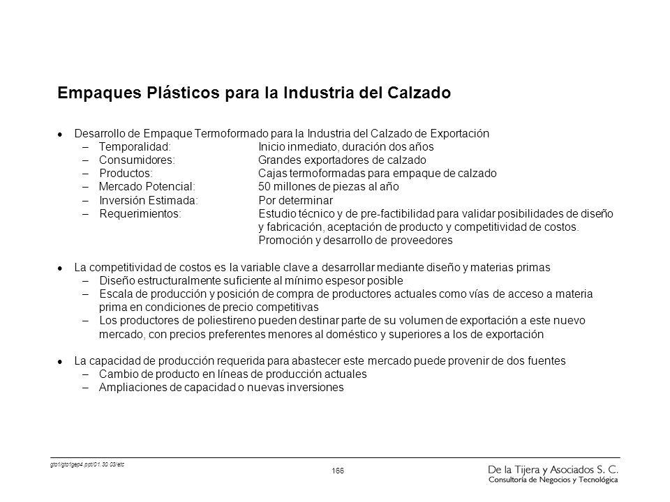 Empaques Plásticos para la Industria del Calzado