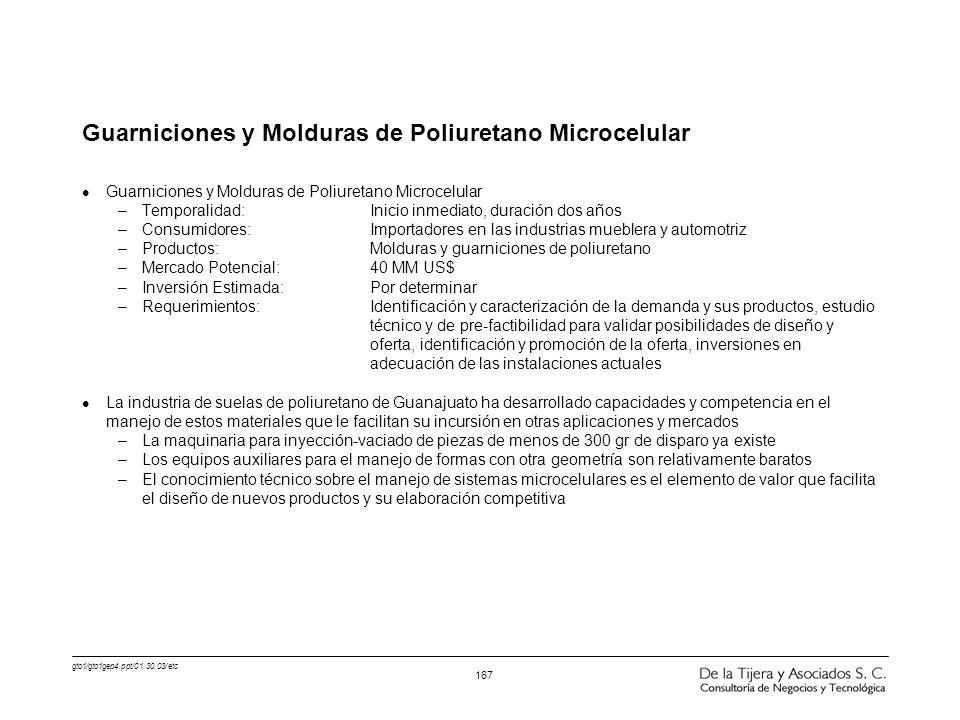 Guarniciones y Molduras de Poliuretano Microcelular